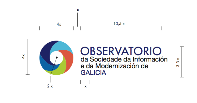 Observatorio da Modernización e da Sociedade da Información de Galicia