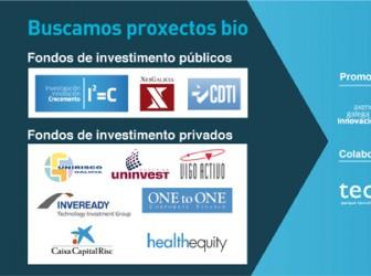 Bio Investor Day
