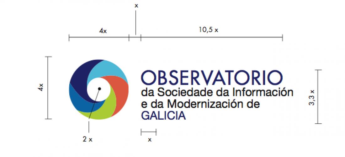 Observatorio de la Modernización y de la Sociedad de la Información de Galicia